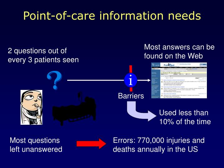 Point of care information needs