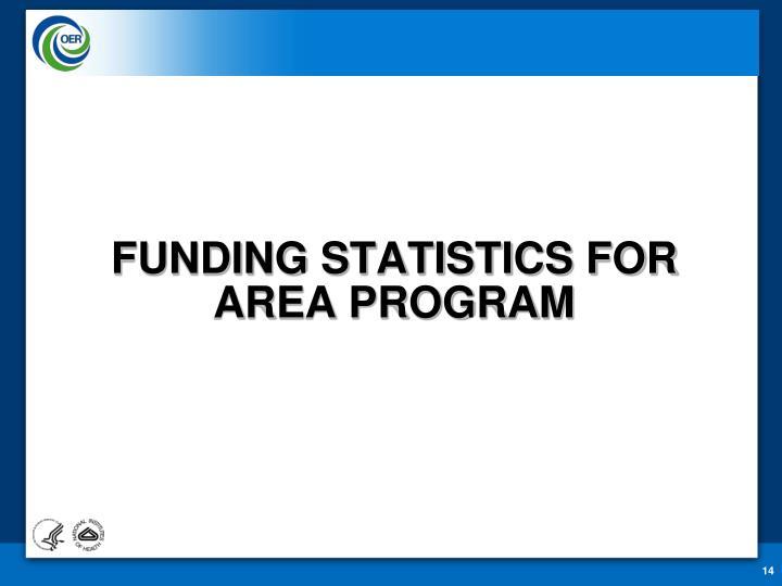 Funding Statistics for Area program