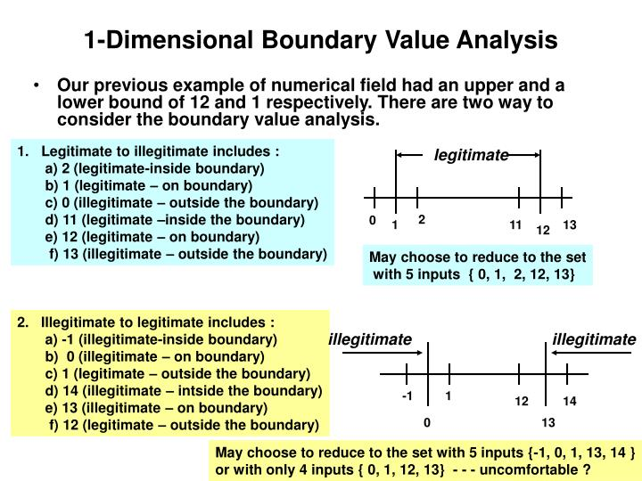 1-Dimensional Boundary Value Analysis