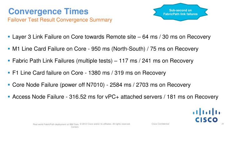 Convergence Times