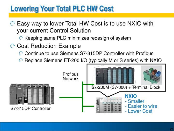 Lowering Your Total PLC HW Cost