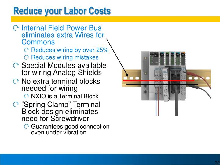 Reduce your Labor Costs