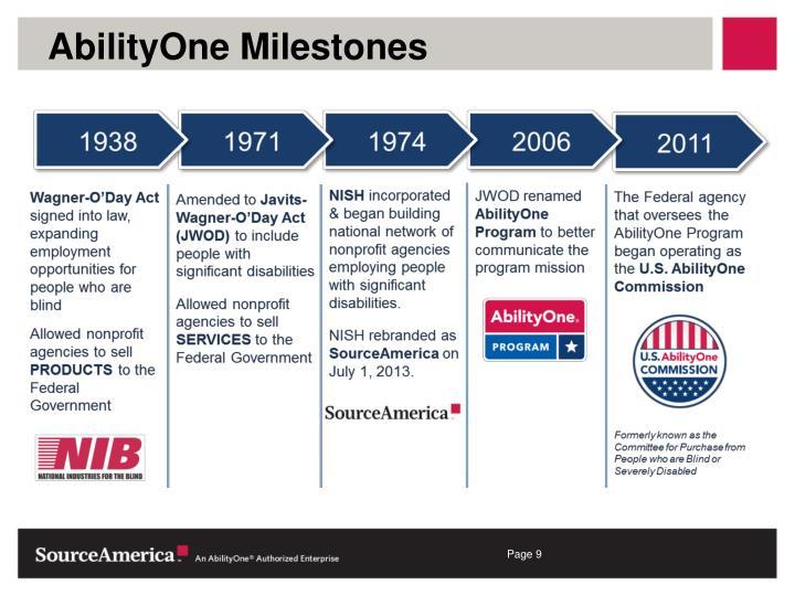 AbilityOne Milestones