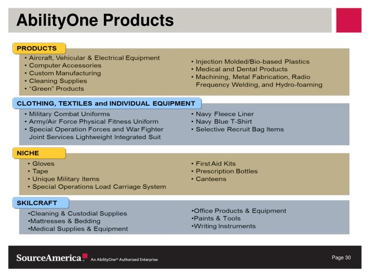AbilityOne Products