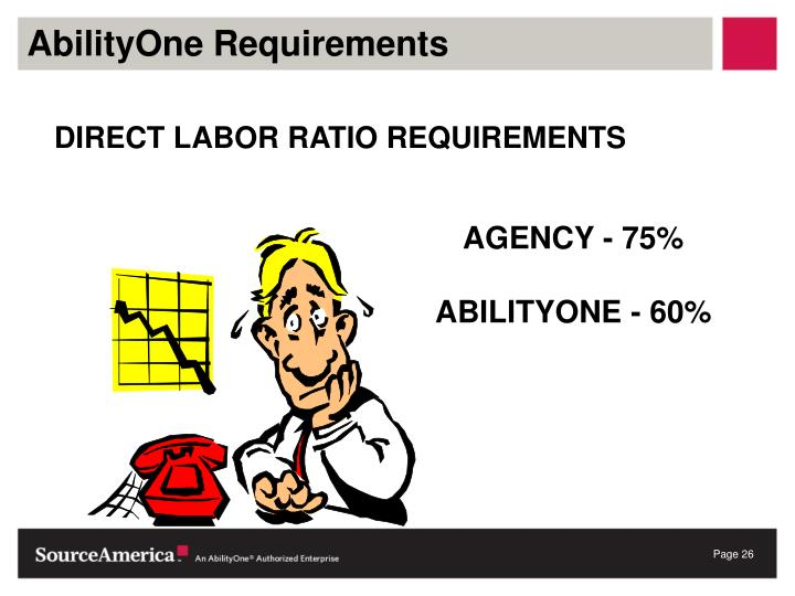 AbilityOne Requirements
