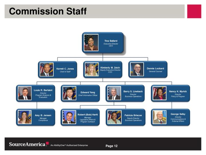 Commission Staff