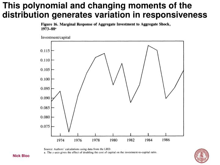 This polynomial and changing moments of the distribution generates variation in responsiveness