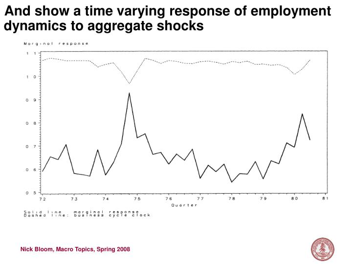 And show a time varying response of employment dynamics to aggregate shocks