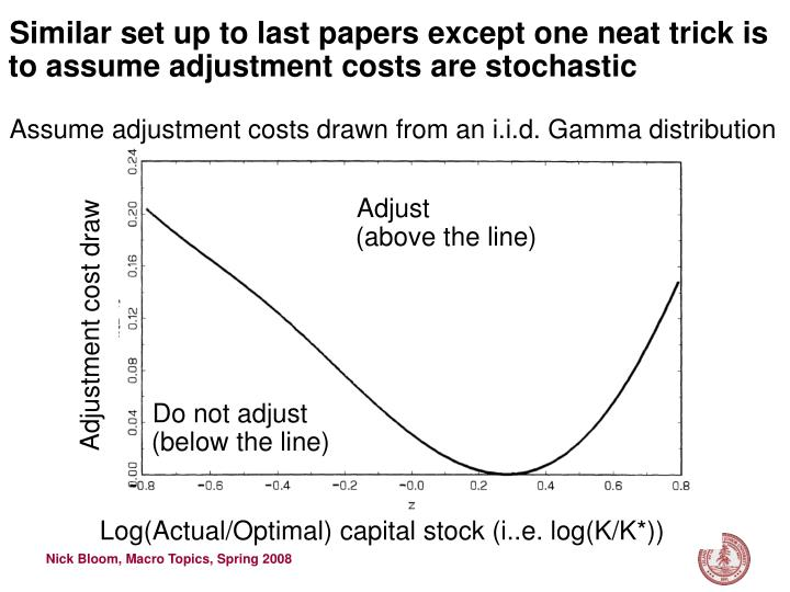 Similar set up to last papers except one neat trick is to assume adjustment costs are stochastic
