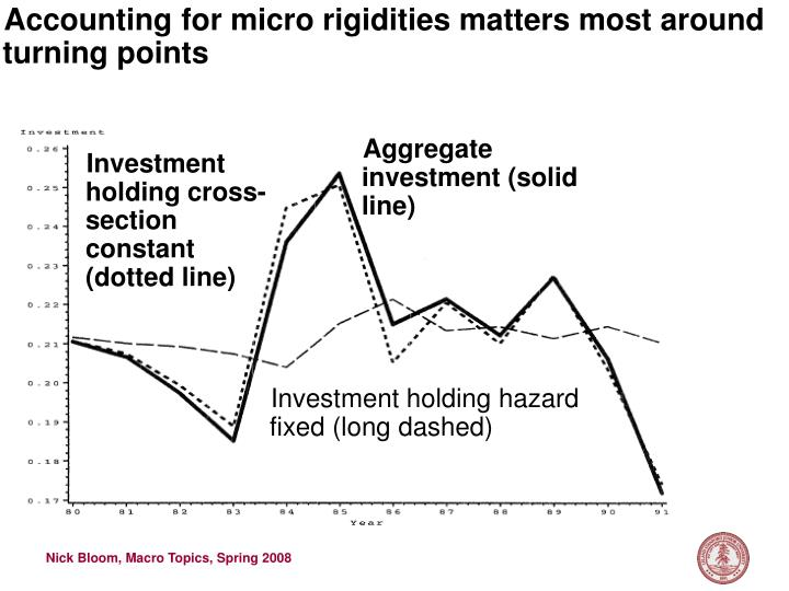 Accounting for micro rigidities matters most around turning points