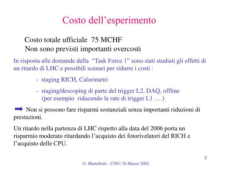 Costo dell'esperimento