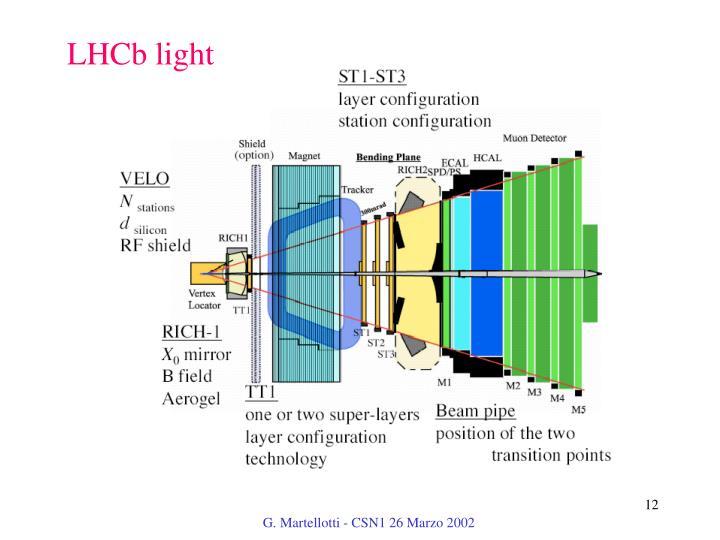 LHCb light