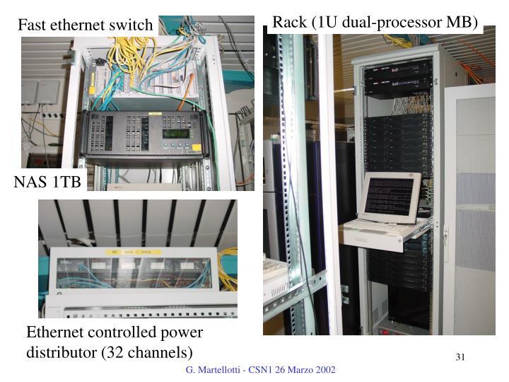 Rack (1U dual-processor MB)