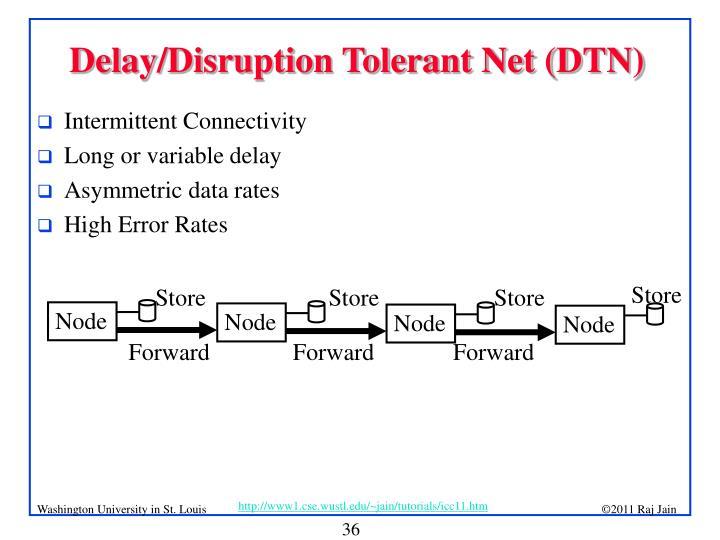 Delay/Disruption Tolerant Net (DTN)