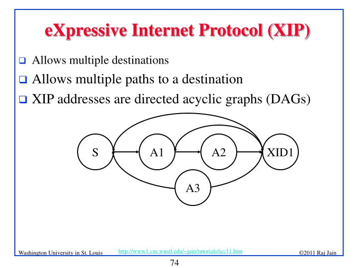 eXpressive Internet Protocol (XIP)