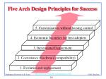 five arch design principles for success