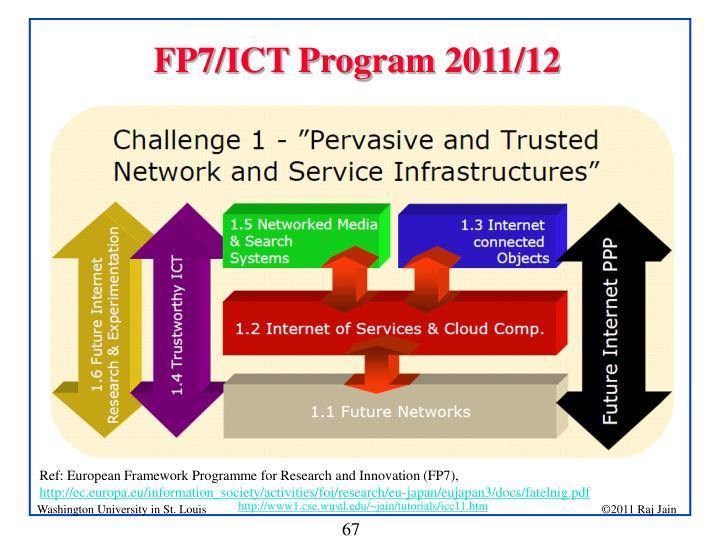 FP7/ICT Program 2011/12