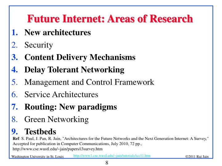 Future Internet: Areas of Research