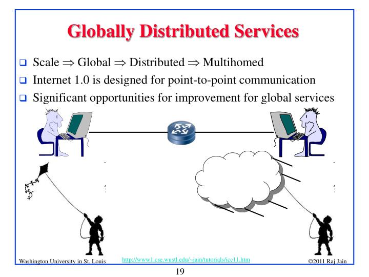 Globally Distributed Services