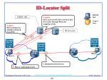 id locator split