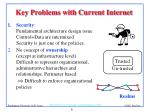 key problems with current internet