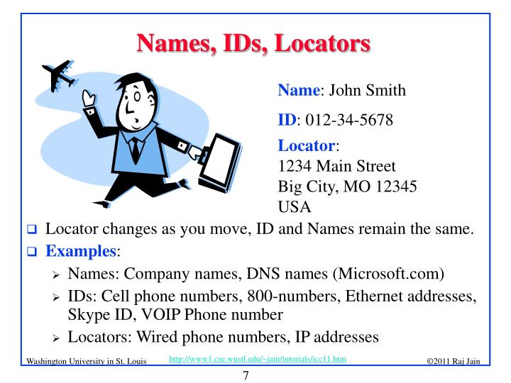 Names, IDs, Locators