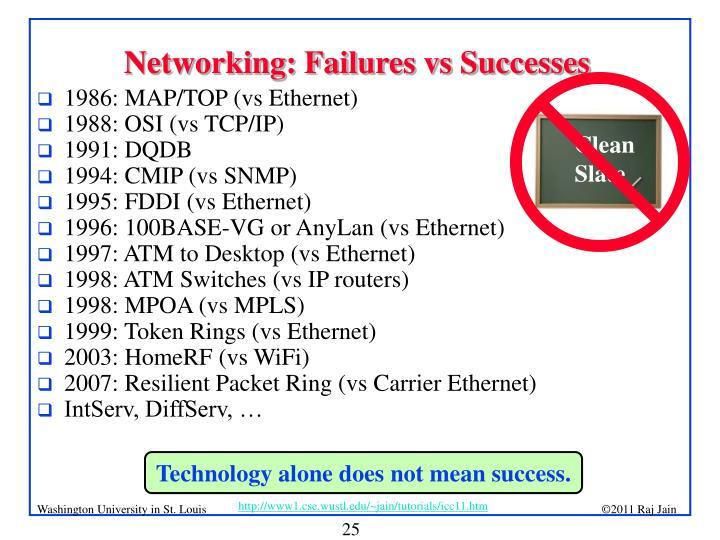 Networking: Failures vs Successes
