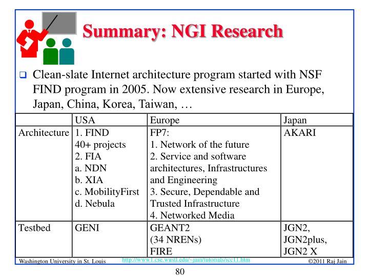 Summary: NGI Research