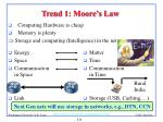 trend 1 moore s law