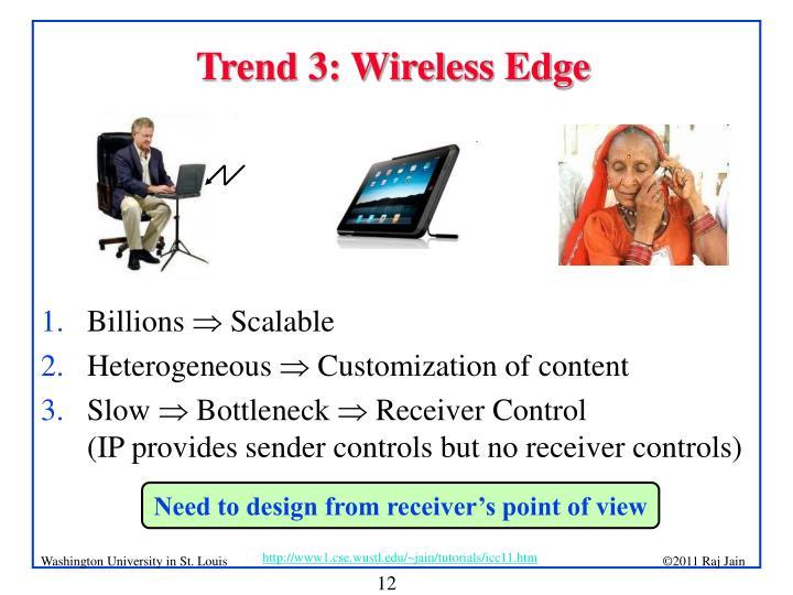 Trend 3: Wireless Edge