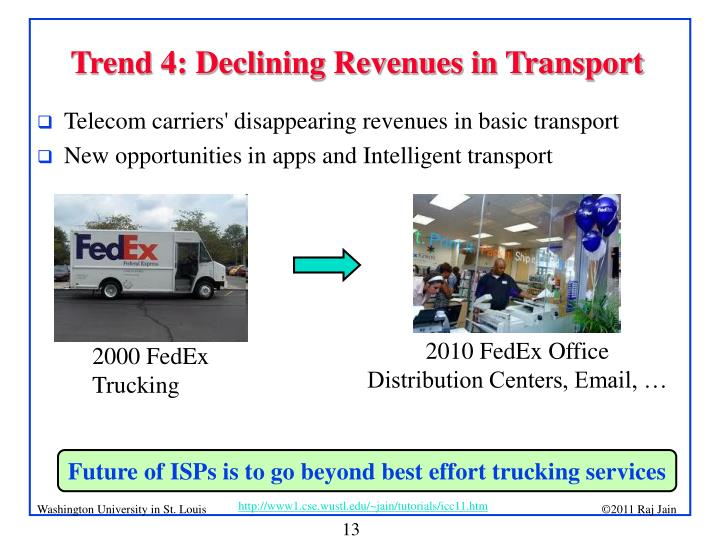 Trend 4: Declining Revenues in Transport