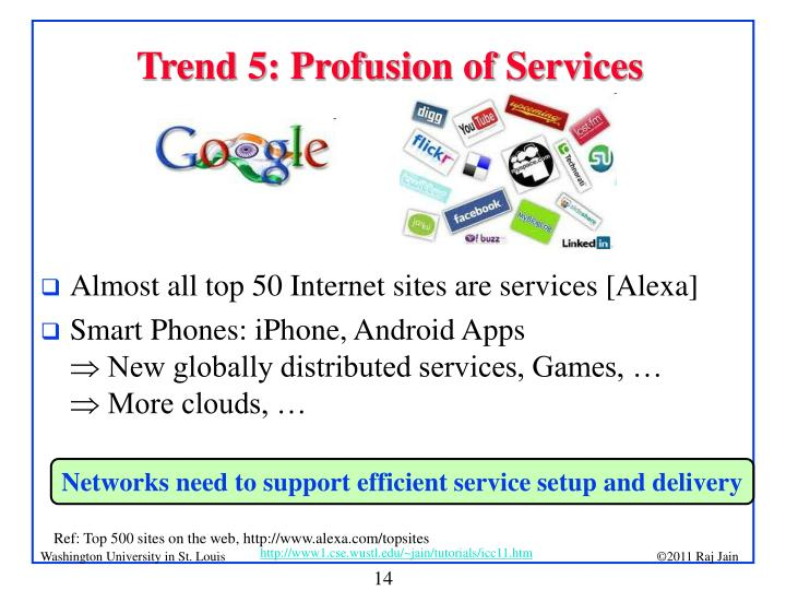 Trend 5: Profusion of Services