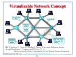 virtualizable network concept