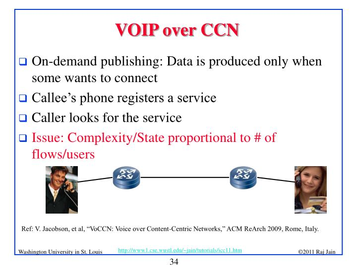 VOIP over CCN