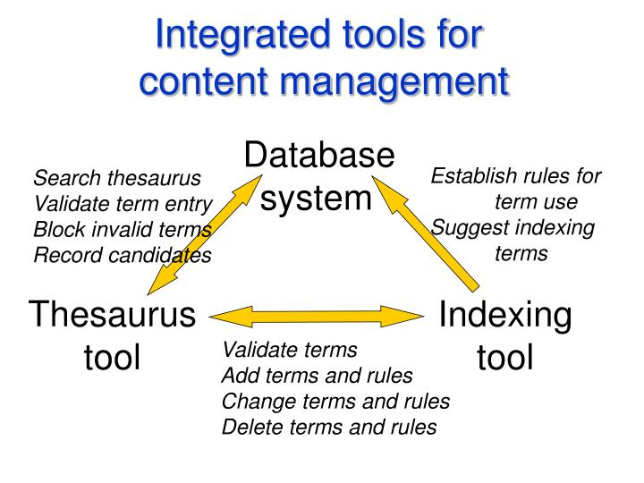Integrated tools for