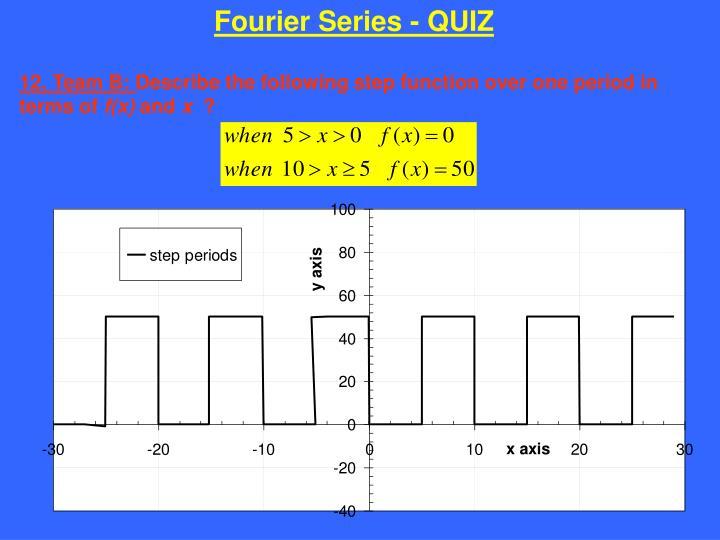 Fourier Series - QUIZ