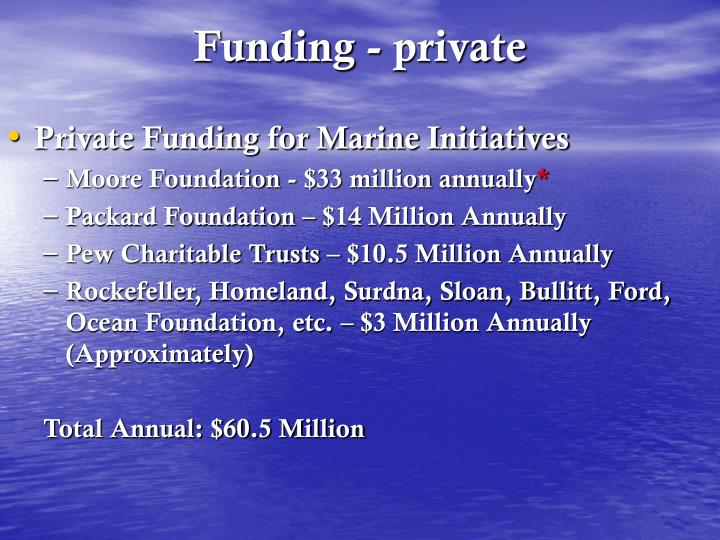 Funding - private