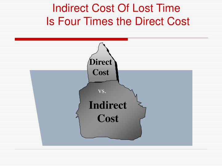 Indirect Cost Of Lost Time