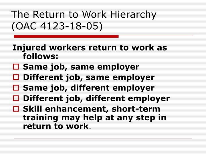 The Return to Work Hierarchy