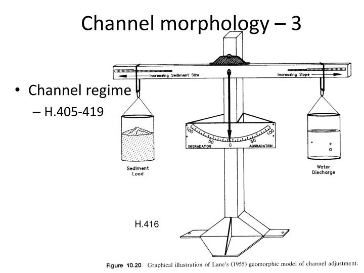 Channel morphology – 3