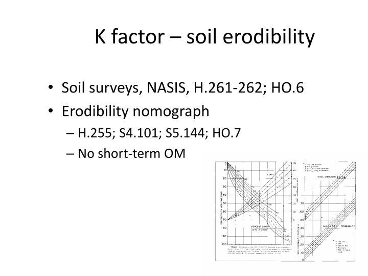 K factor – soil erodibility