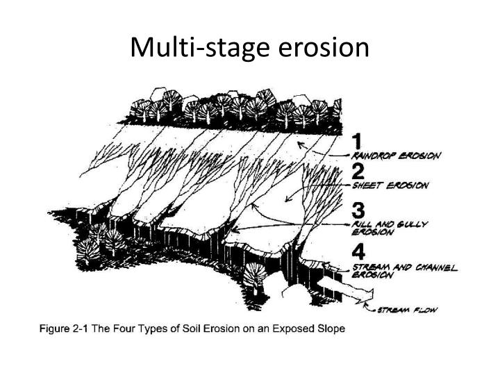 Multi-stage erosion