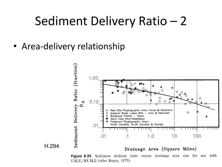 Sediment Delivery Ratio – 2