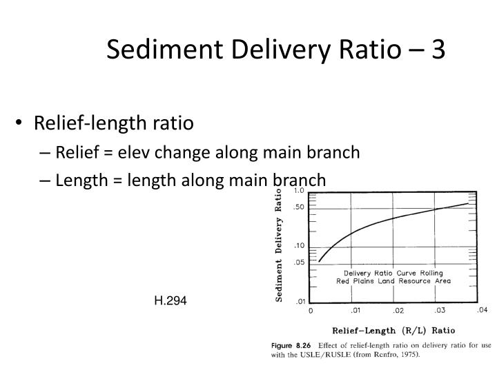 Sediment Delivery Ratio – 3