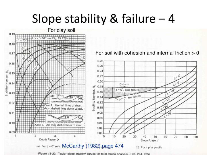Slope stability & failure – 4
