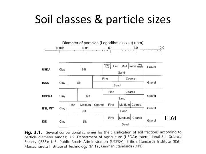 Soil classes & particle sizes