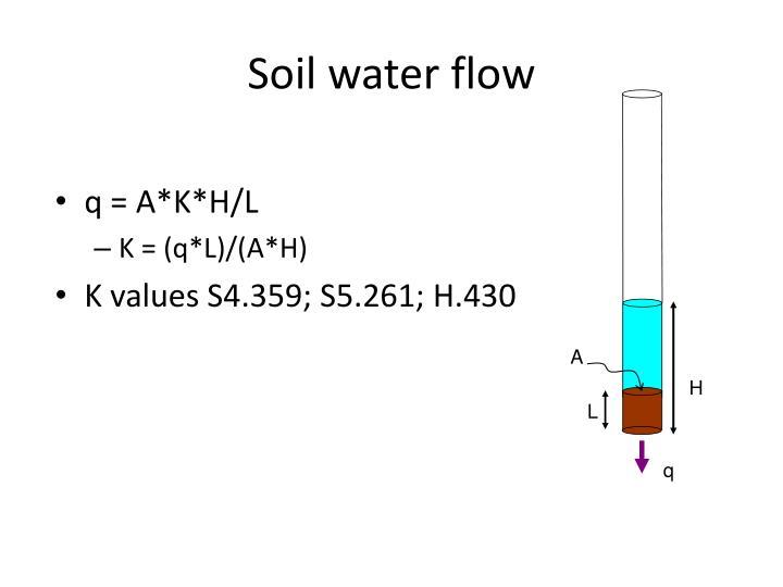 Soil water flow