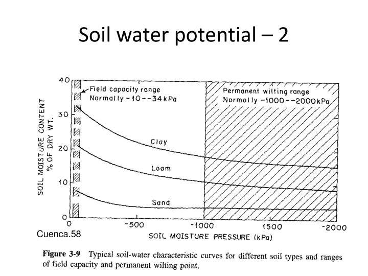 Soil water potential – 2