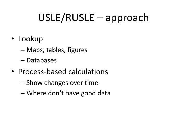 USLE/RUSLE – approach