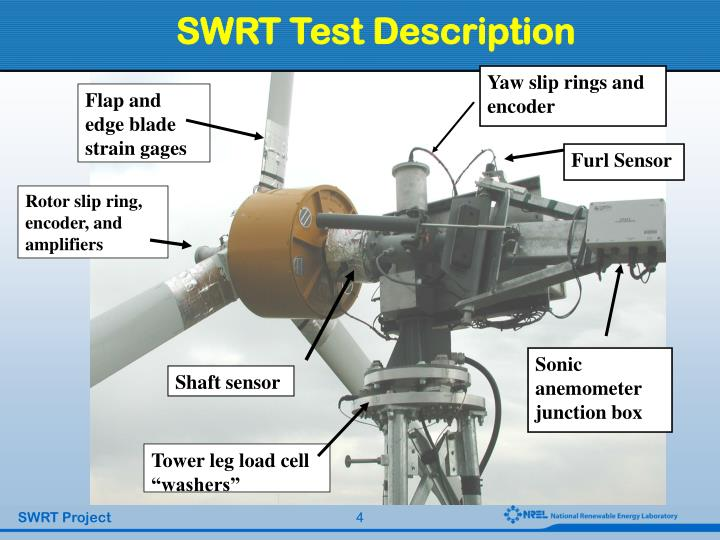 SWRT Test Description